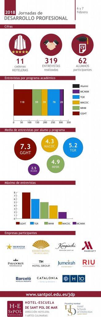infografia-JDP_ESP-18