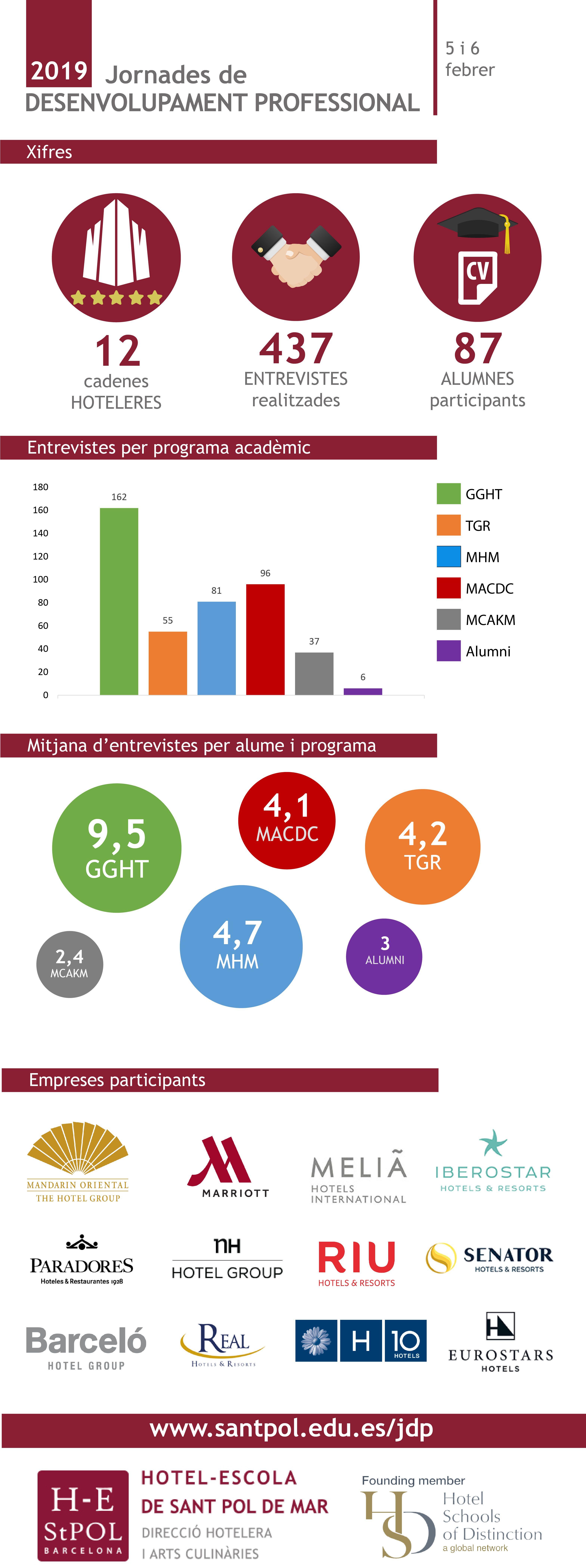 infografia-JDP_CAT-19